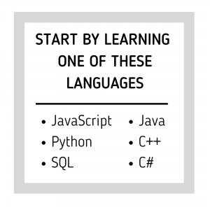 I recommend knowing Java/C++/C#, JavaScript, Python, and SQL. Start with any one and take it from there.